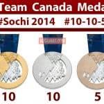 Team Canada Medals at Sochi 2014 Winter Olympics