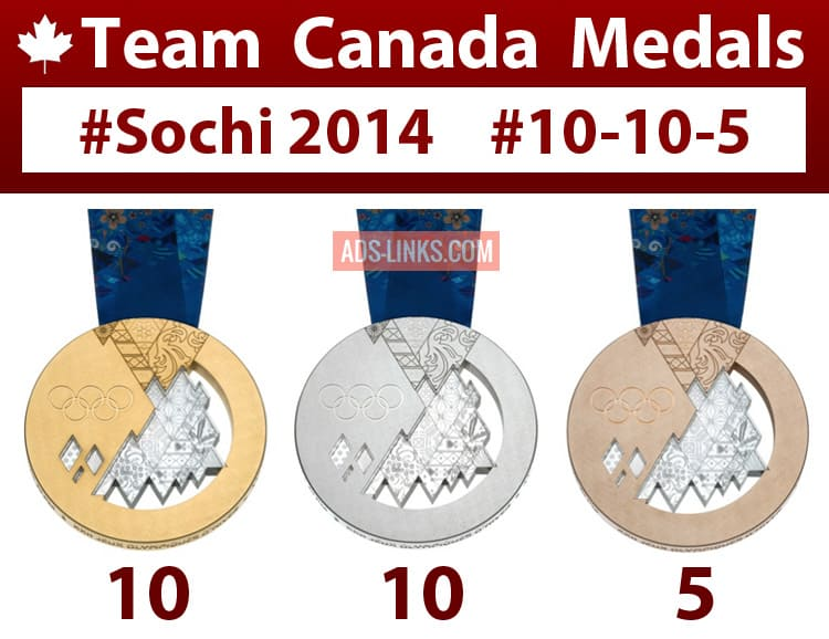 Team Canada Medals at Sochi 2014